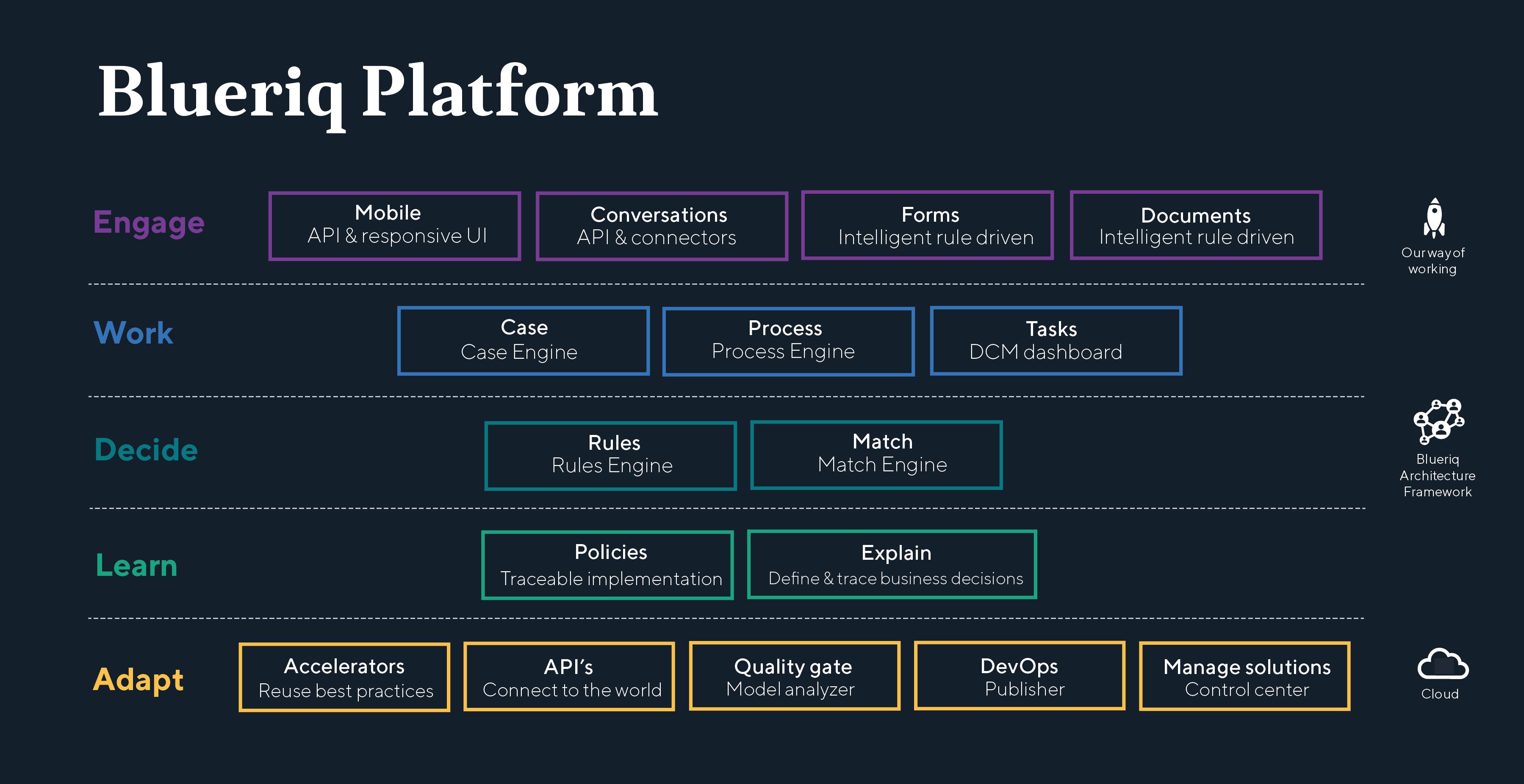 Platform afbeelding